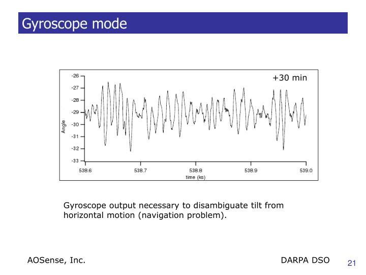 Gyroscope mode