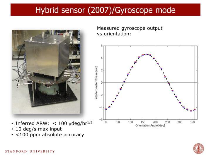 Hybrid sensor (2007)/Gyroscope mode