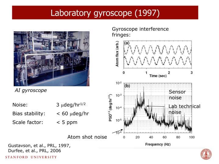 Laboratory gyroscope (1997)