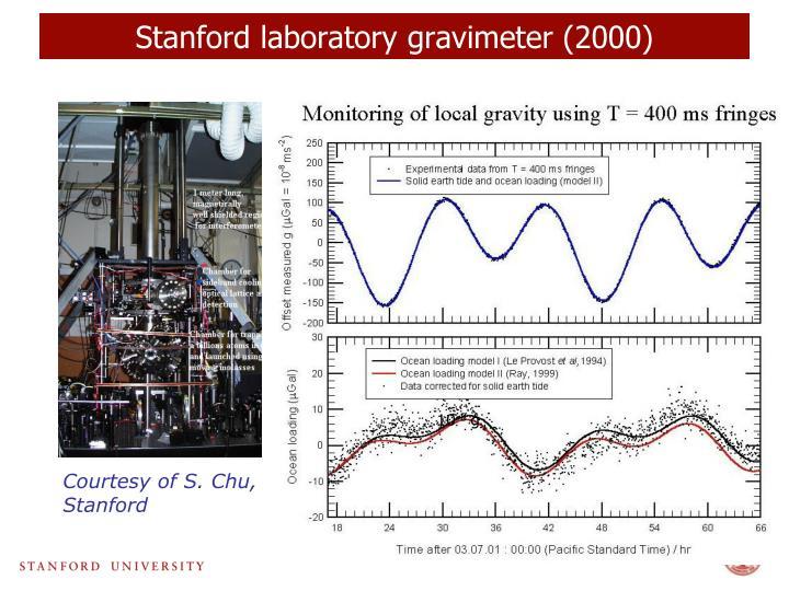 Stanford laboratory gravimeter (2000)