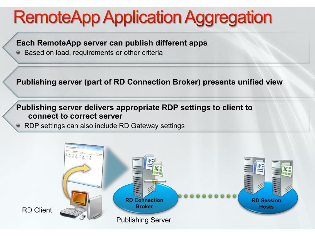 Rdp Remote App