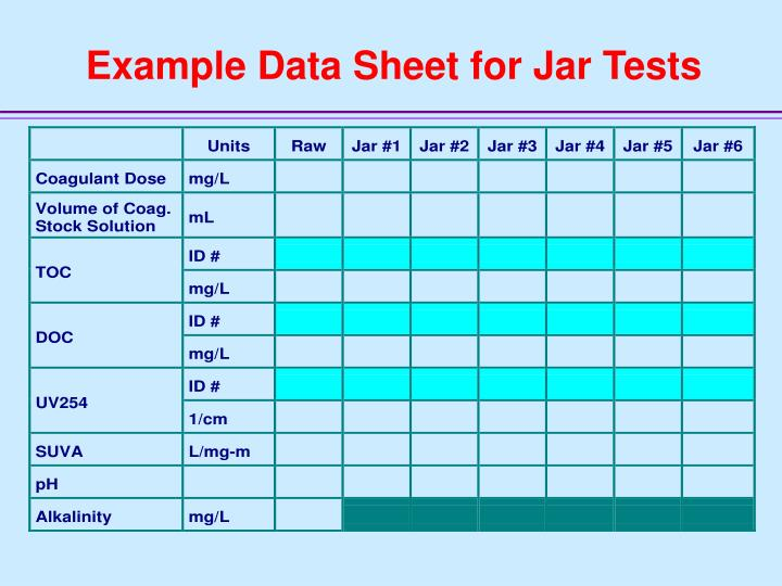 Example Data Sheet for Jar Tests