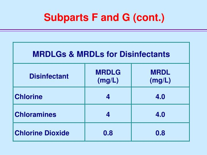 Subparts F and G (cont.)
