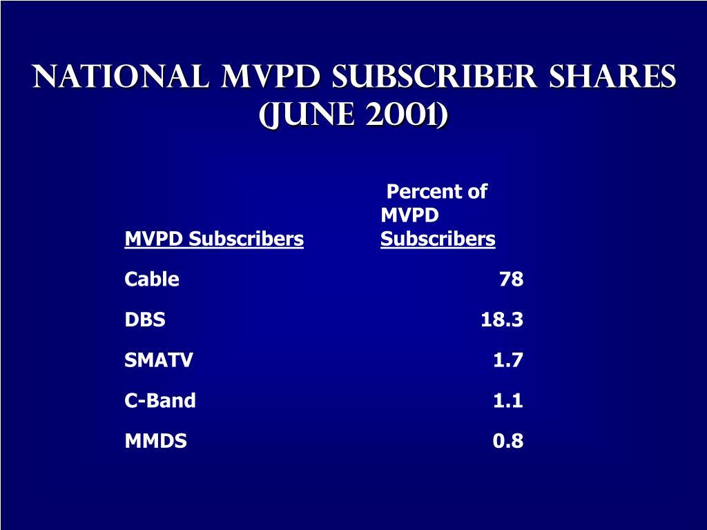 National MVPD Subscriber Shares (june 2001)