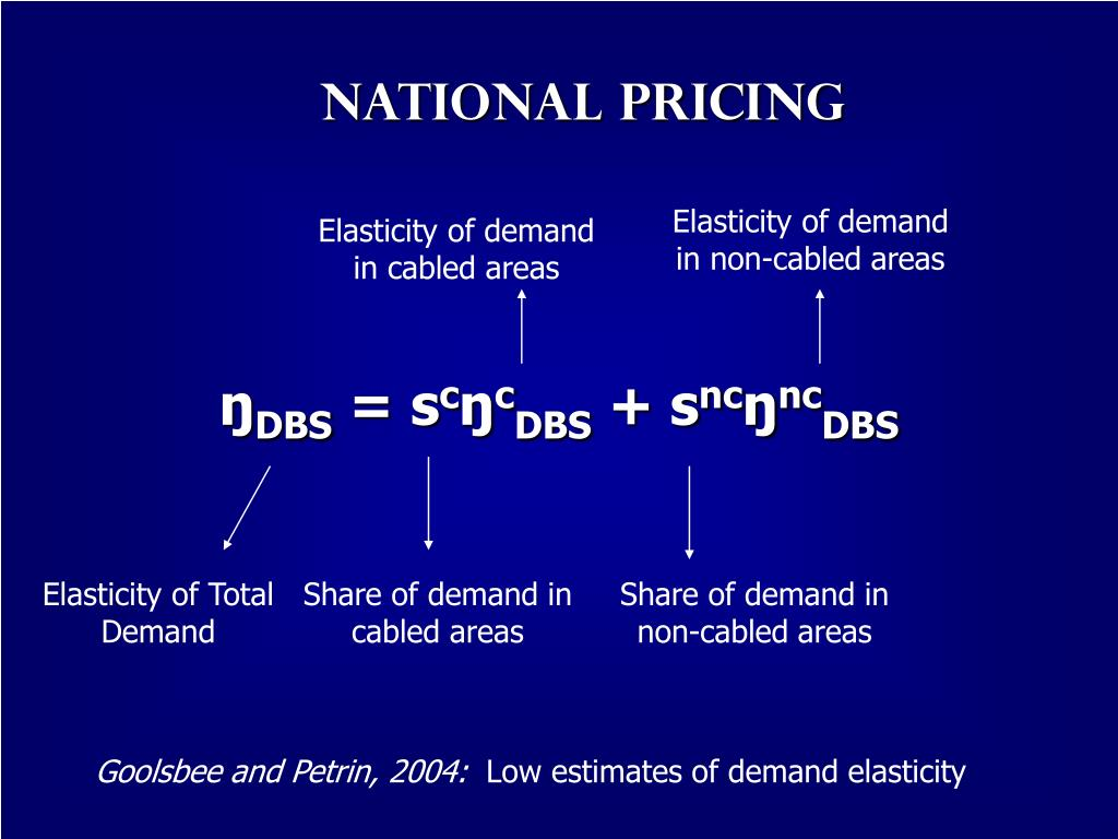 Elasticity of demand in non-cabled areas