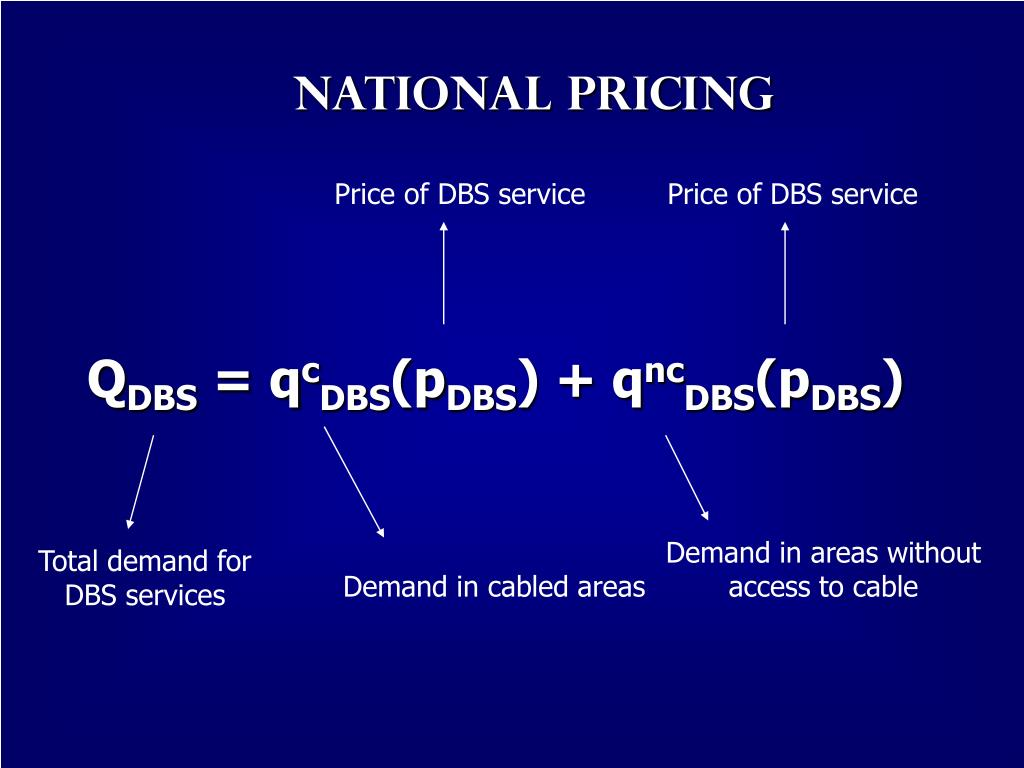Price of DBS service