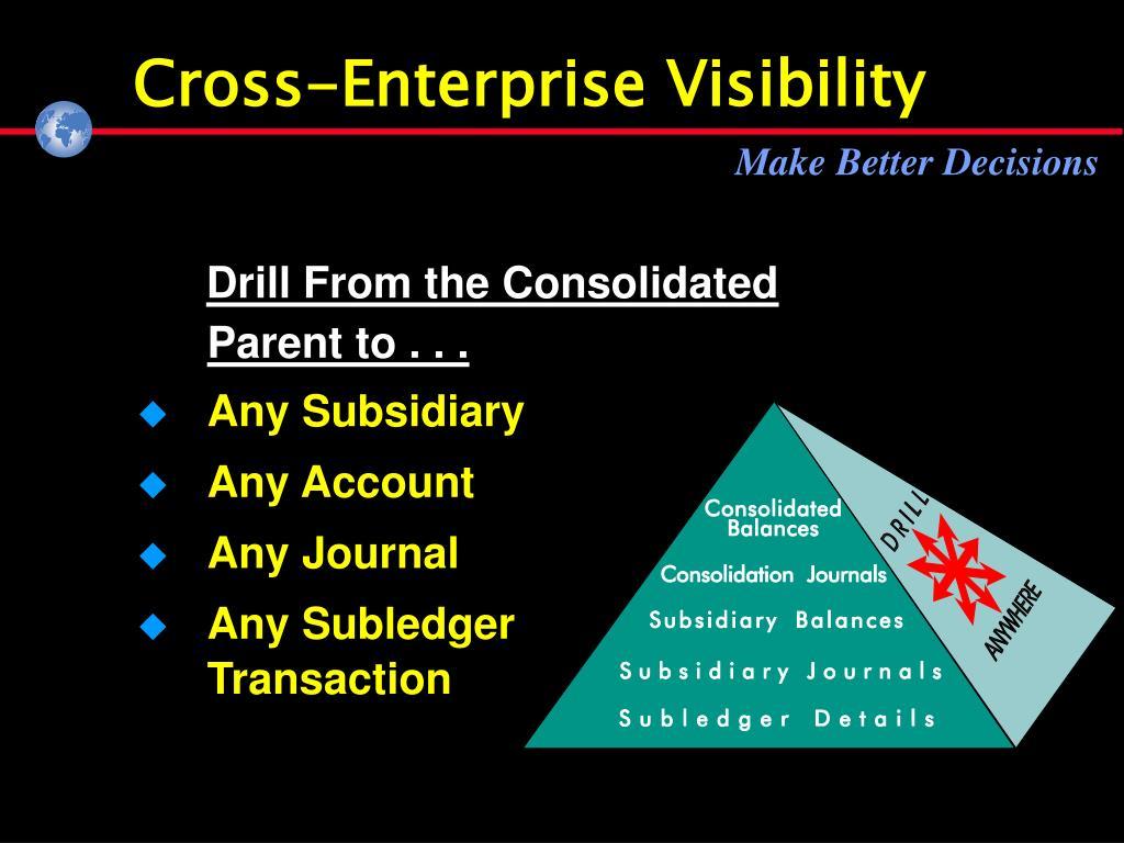 Cross-Enterprise Visibility