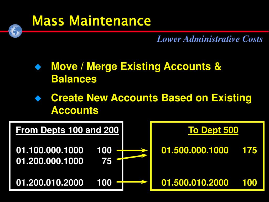 Mass Maintenance