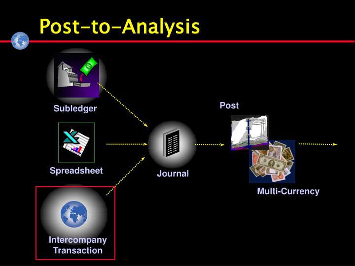 Post to analysis