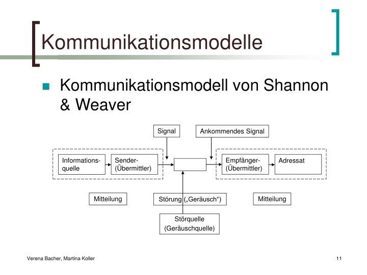 ppt kommunikationsmodelle powerpoint presentation id 1319444. Black Bedroom Furniture Sets. Home Design Ideas
