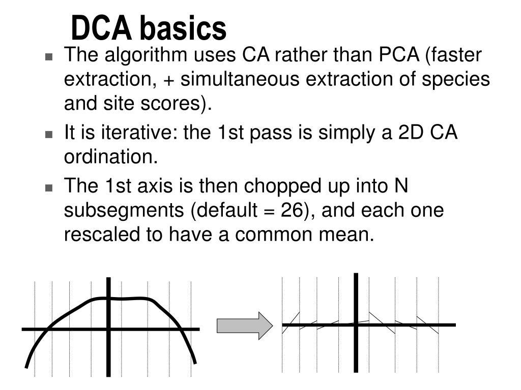 DCA basics