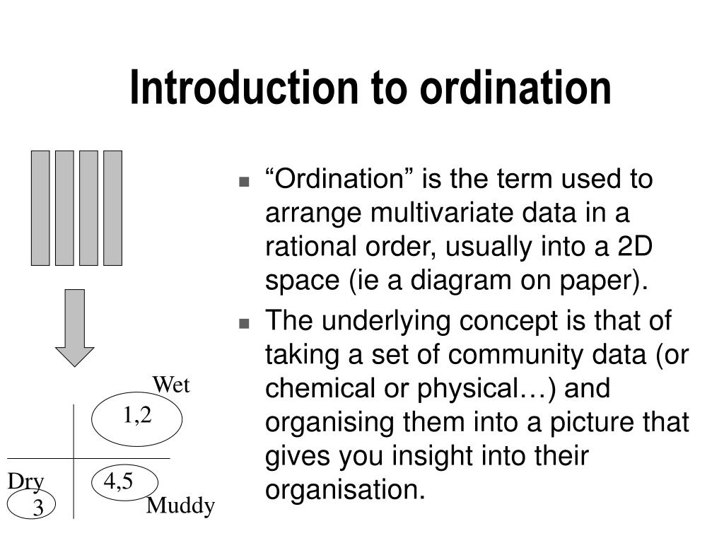 Introduction to ordination