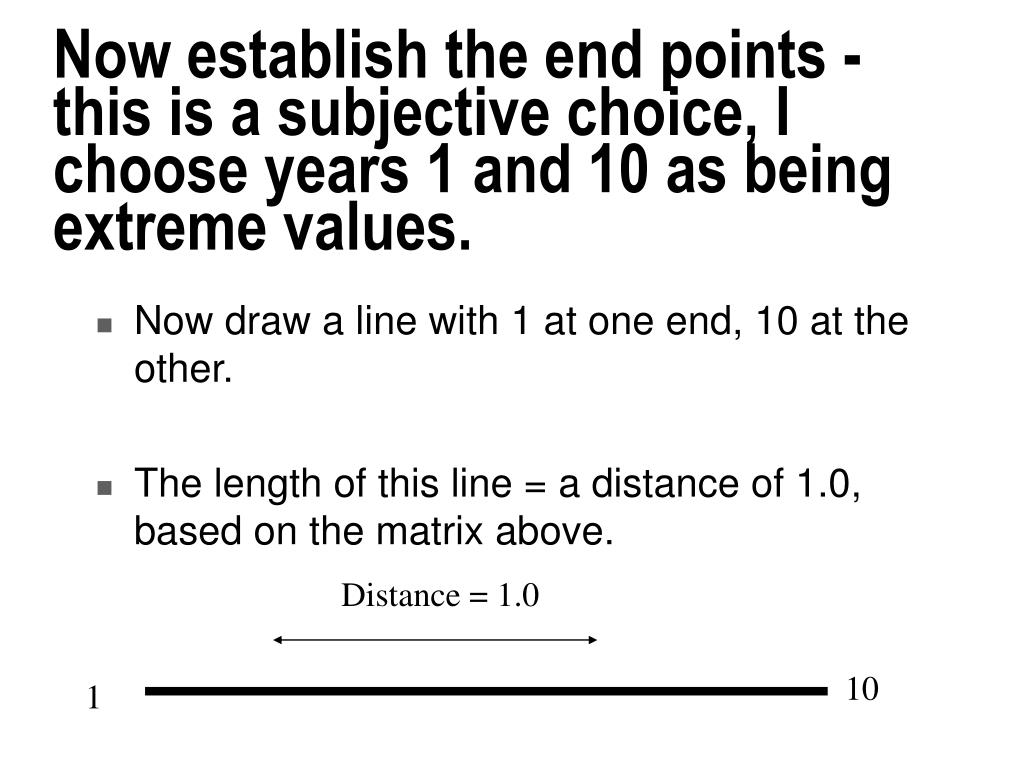 Now establish the end points - this is a subjective choice, I choose years 1 and 10 as being extreme values.