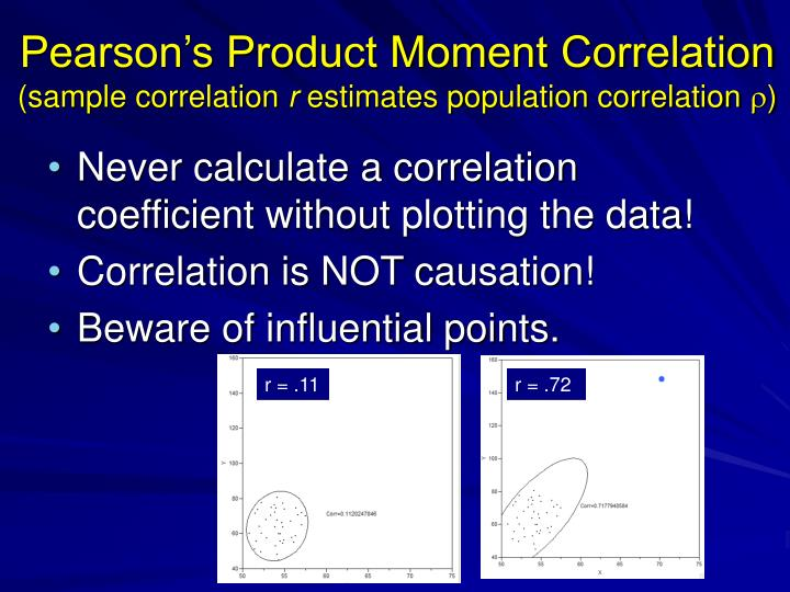 pearson product moment correlation coefficient In statistics , the pearson correlation coefficient ( pcc , pronounced ), also referred to as the pearson's r , pearson product-moment correlation coefficient ( ppmcc ) or bivariate correlation , is a measure of the linear correlation between two variables x and y.