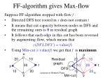 ff algorithm gives max flow