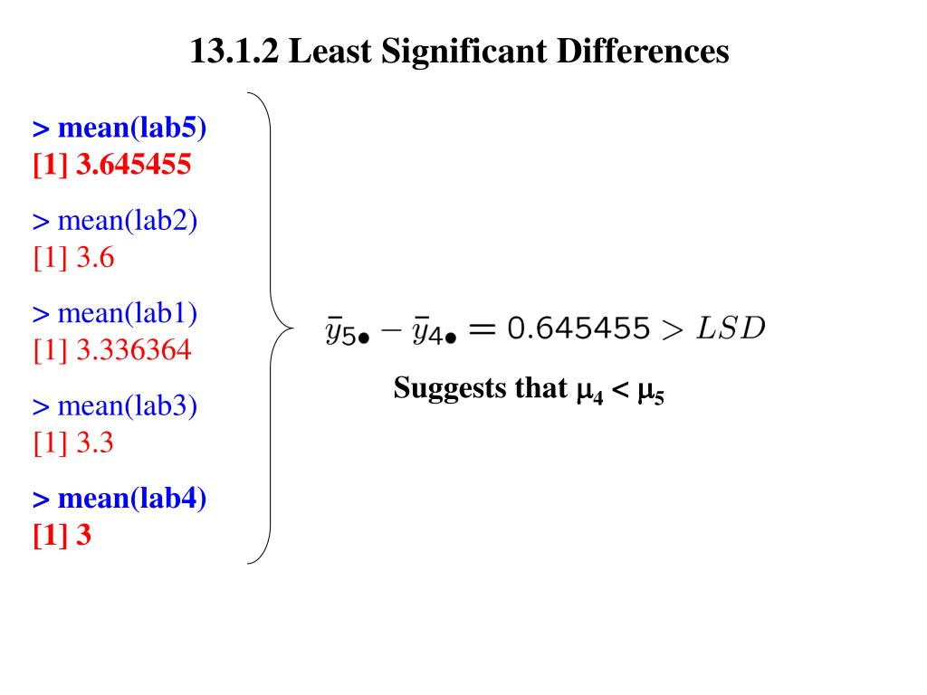 13.1.2 Least Significant Differences