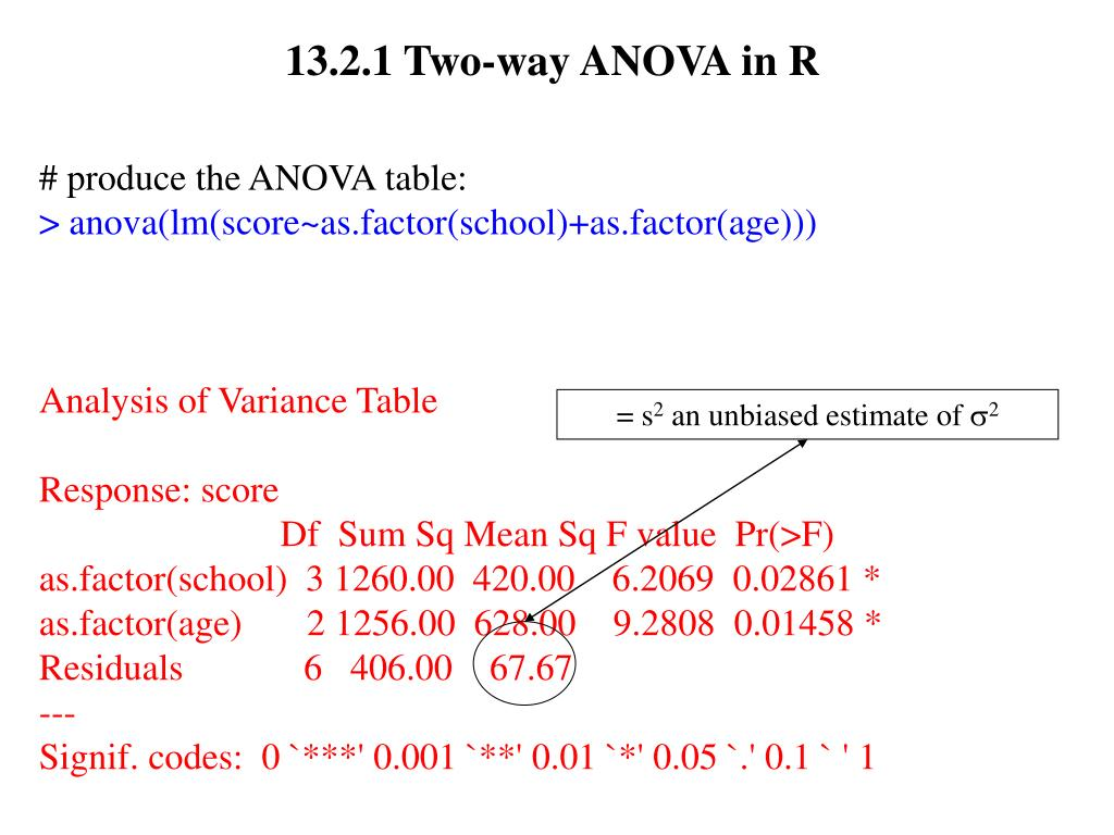 13.2.1 Two-way ANOVA in R
