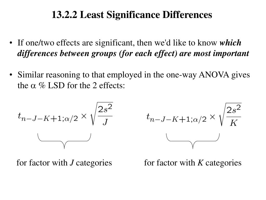 13.2.2 Least Significance Differences