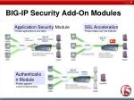 big ip security add on modules