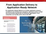from application delivery to application ready network