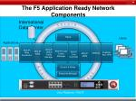 the f5 application ready network components