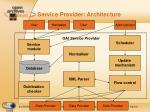 service provider architecture