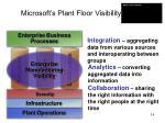 microsoft s plant floor visibility pillars