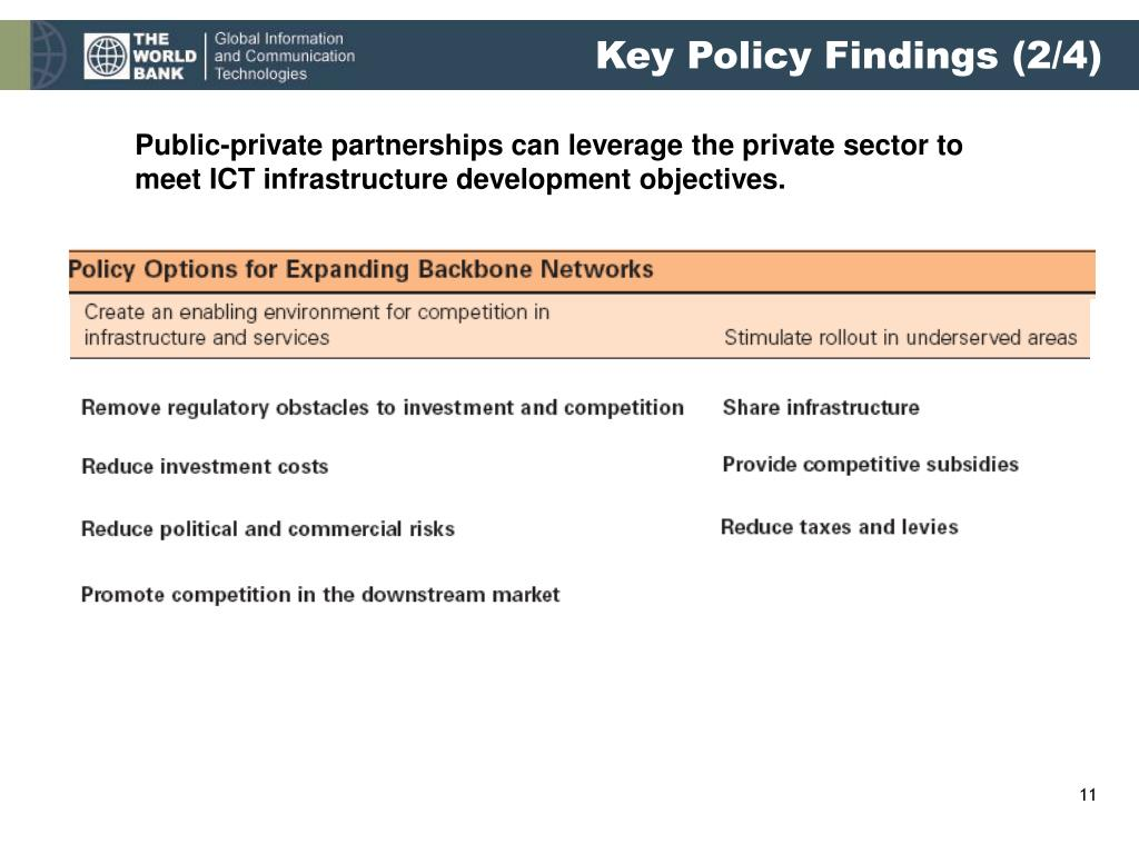 Key Policy Findings (2/4)