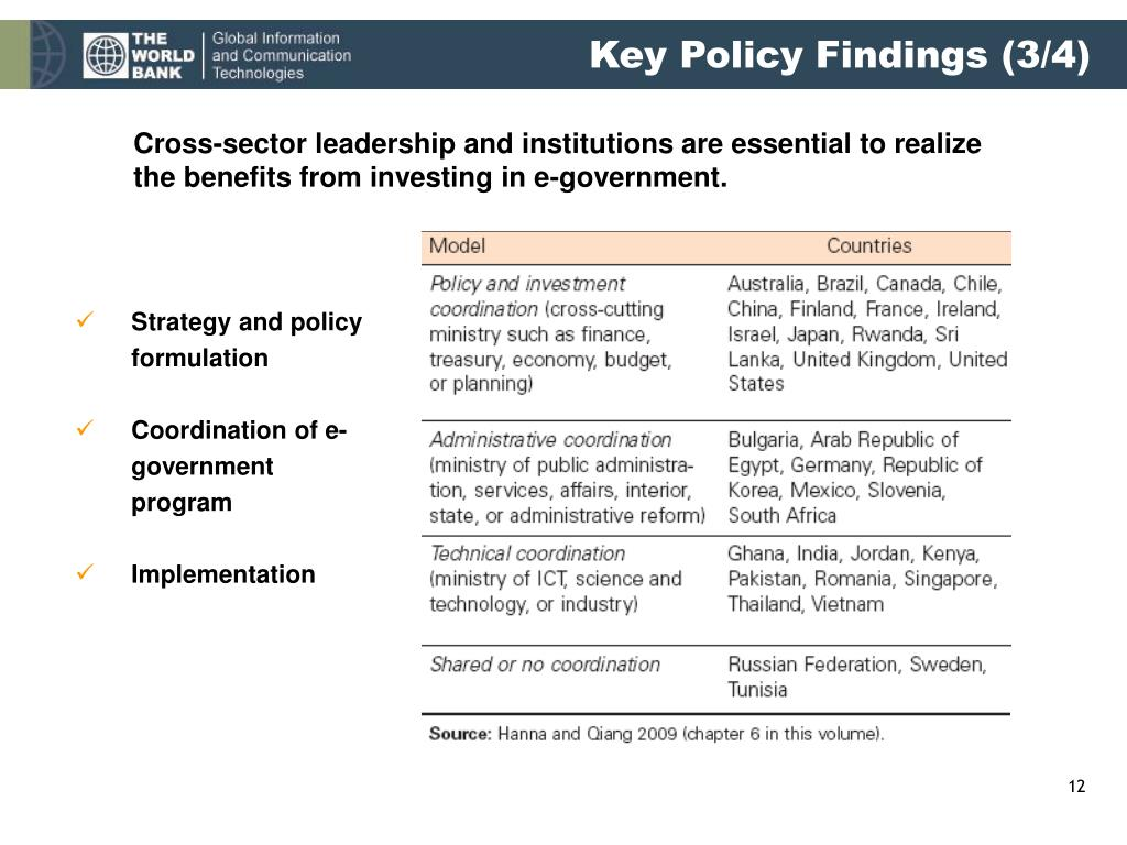 Key Policy Findings (3/4)