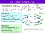 1 b g from trees b dk