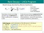 rare decays lhcb program