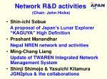 network r d activities chair john hicks