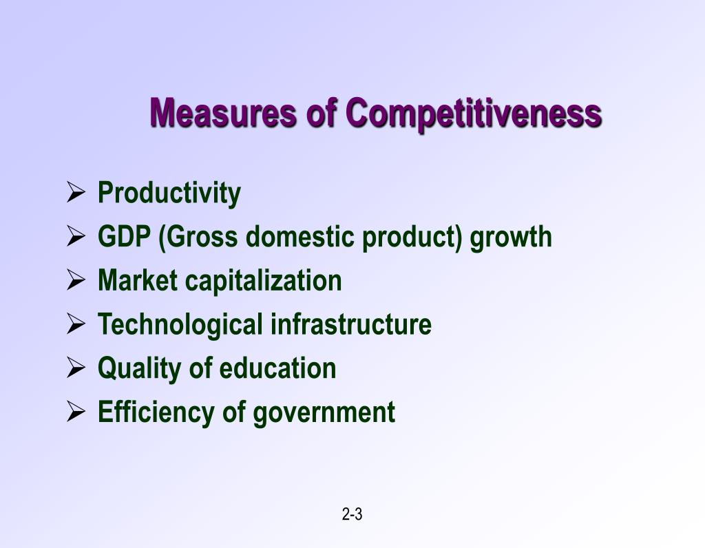 Measures of Competitiveness