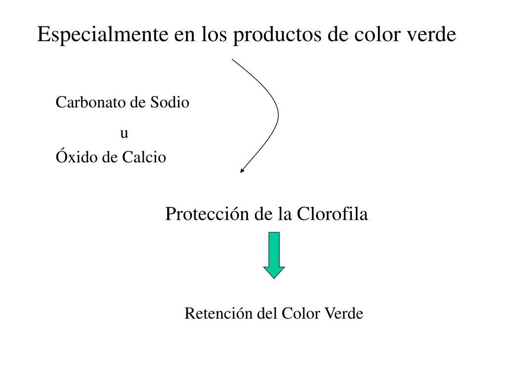 Protección de la Clorofila