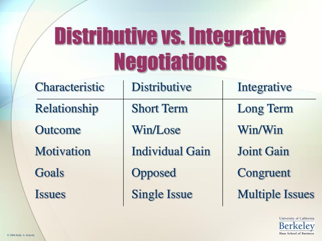 Distributive vs. Integrative