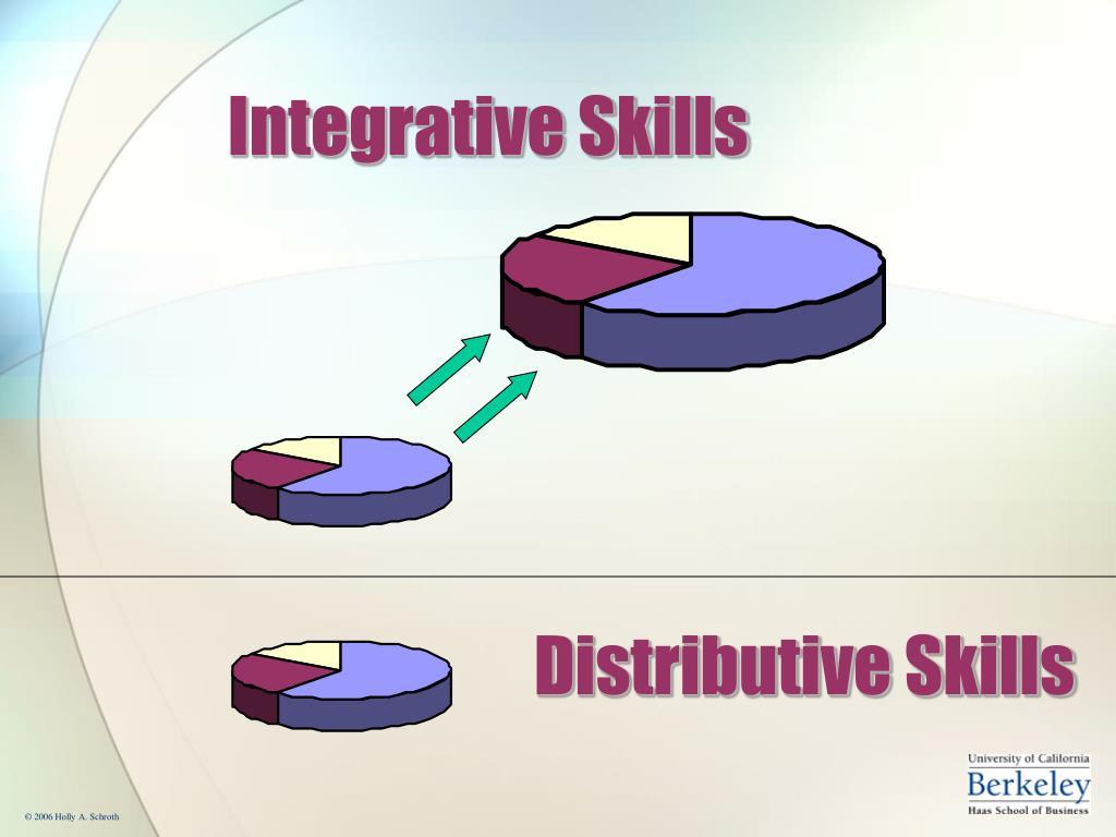 Integrative Skills
