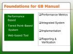 foundations for gb manual