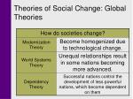 theories of social change global theories
