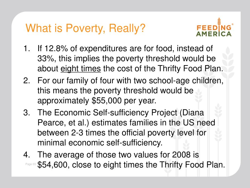 What is Poverty, Really?