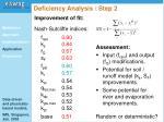 deficiency analysis step 234