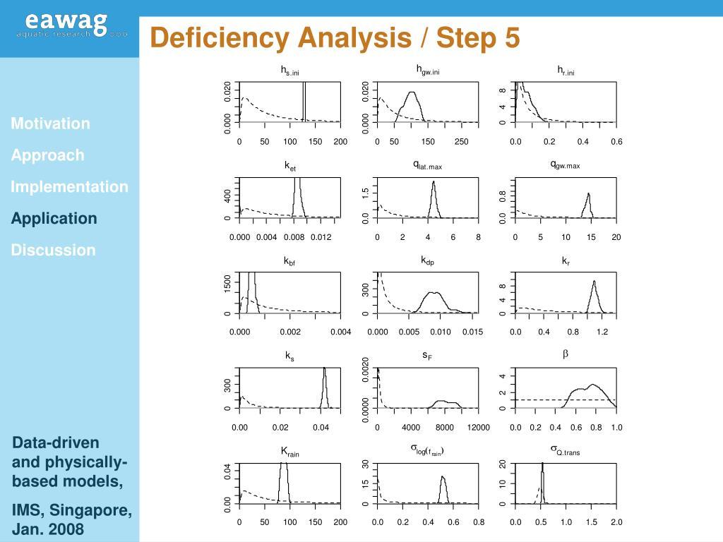 Deficiency Analysis / Step 5