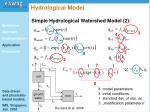 hydrological model23