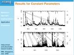 results for constant parameters28