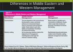 differences in middle eastern and western management34