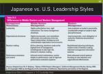 japanese vs u s leadership styles