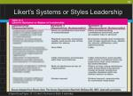 likert s systems or styles leadership