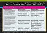 likert s systems or styles leadership13