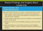 recent findings and insights about leadership44