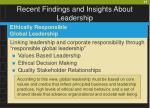 recent findings and insights about leadership57