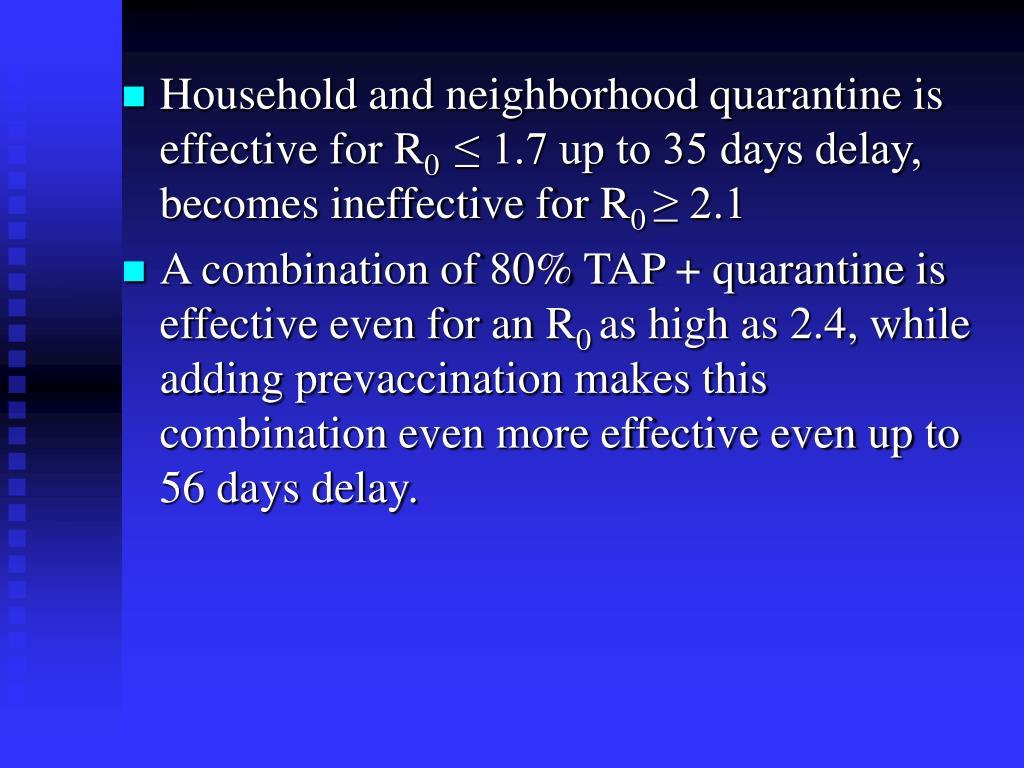 Household and neighborhood quarantine is effective for R